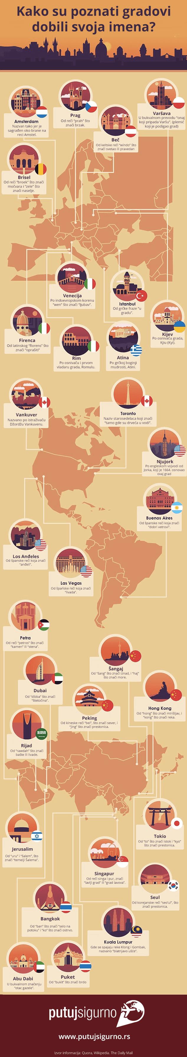 infografika značenje imena gradova